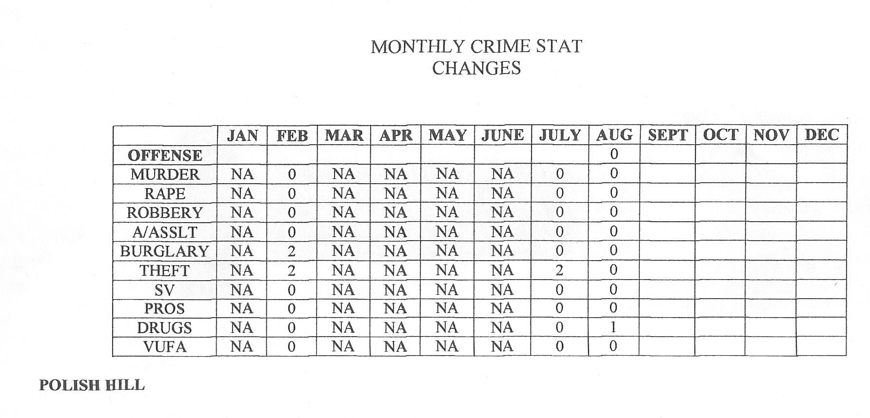 crimestats-9-08.jpg